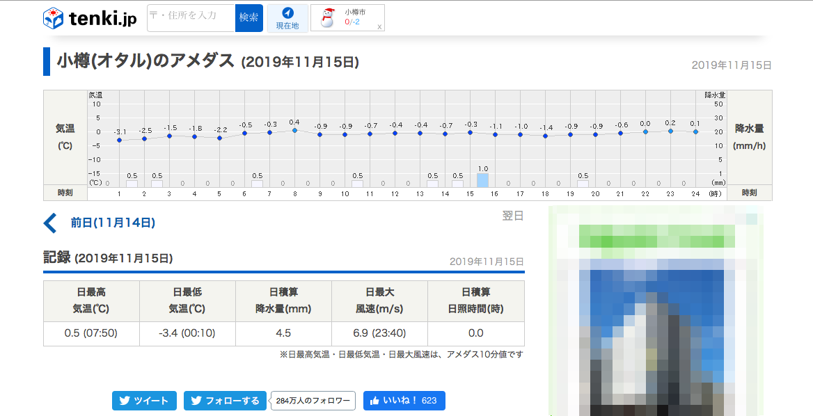 天気 日間 小樽 10 札幌の過去の天気 2021年7月